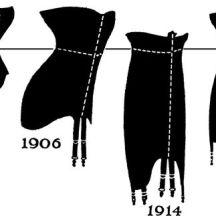 Evoluzione del corsetto